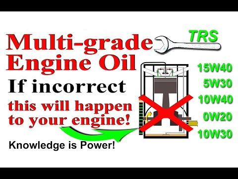 'Engine Oil' - If Incorrect, this will happen! - Car, Lawnmower, motorbike, etc