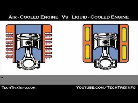 Basics | Air cooled engines vs Liquid cooled engines | Animation
