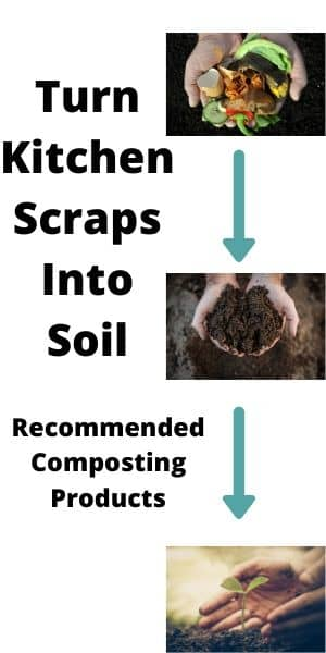 Recommended Composting Products